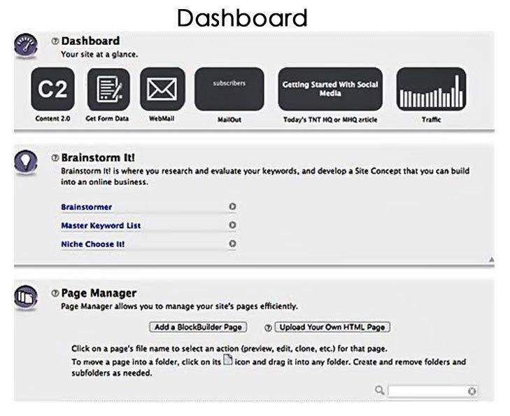SBI dashboard document